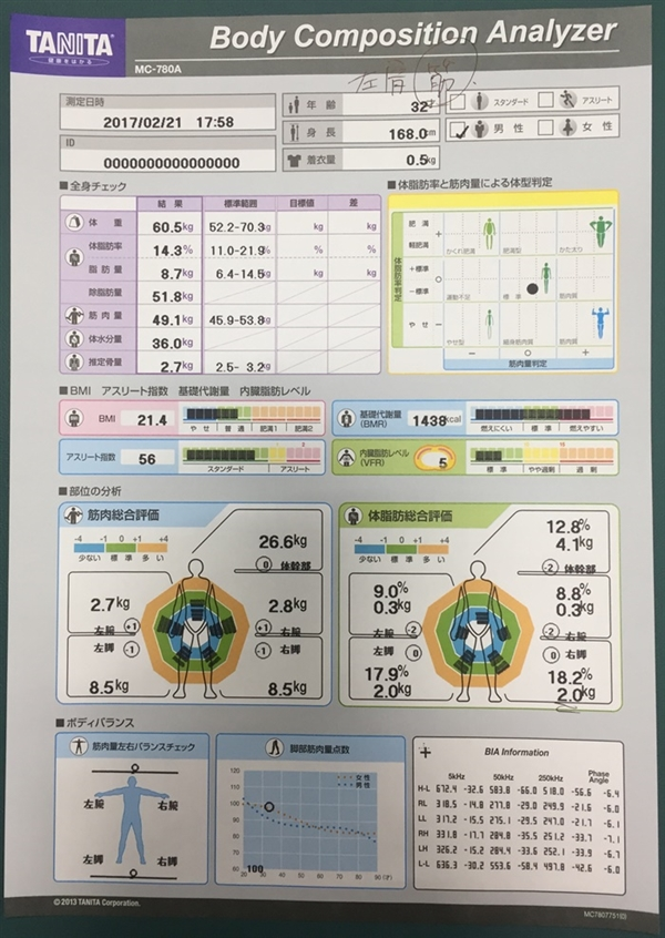 NAS藤沢でパーソナルトレーニングの体重計測結果